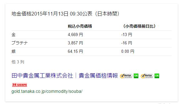 金 価格   Google 検索
